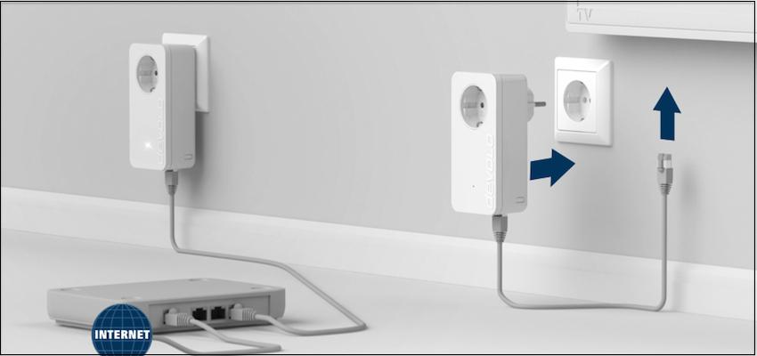 Installation leicht gemacht: Nachdem die Powerline-Adapter mit dem Router bzw. mit dem Rechner oder einem anderen internetfähigen Gerät verbunden sind, werden diese nur noch in die Steckdose gesteckt - Installation abgeschlossen!