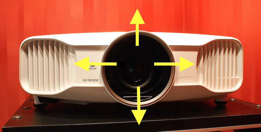 Kleiner Eingriff, große Wirkung: Dank Lens Shift lässt sich das Objektiv nach rechts, links, oben und unten bewegen.