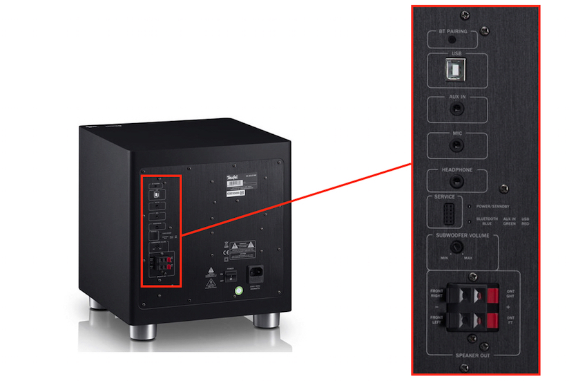 Ein Blick auf die Rückseite zeigt neben den hochwertigen Federklemmen für die Verkabelung der Satelliten noch die Vielfalt der Verbindungsmöglichkeiten. USB, Bluetooth, AUX in, Mikrofon, Kopfhörer – alles ist möglich!