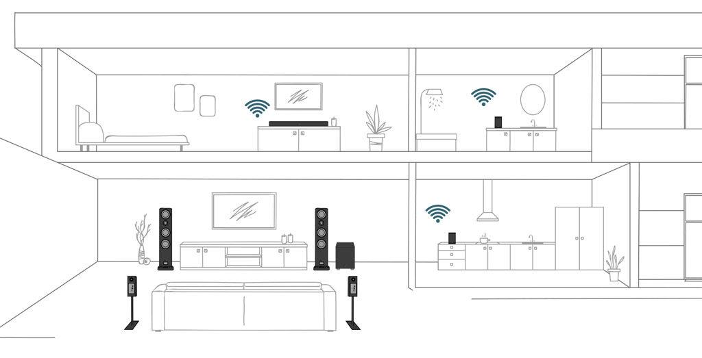 Drahtlos vernetzt und deshalb auch in verschiedenen Räumen einsetzbar: Die Smart-Serie von Canton birgt vielfältige Möglichkeiten.